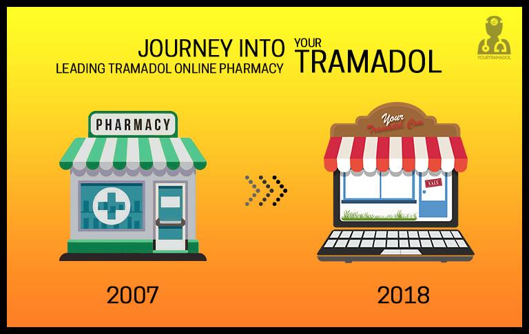 yourtramadol online pharmacy (1)